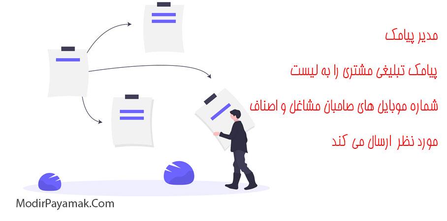 پنل اس ام اس کرمان