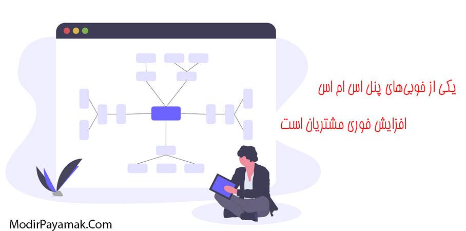 ارسال پیامک براساس کد پستی استان قزوین