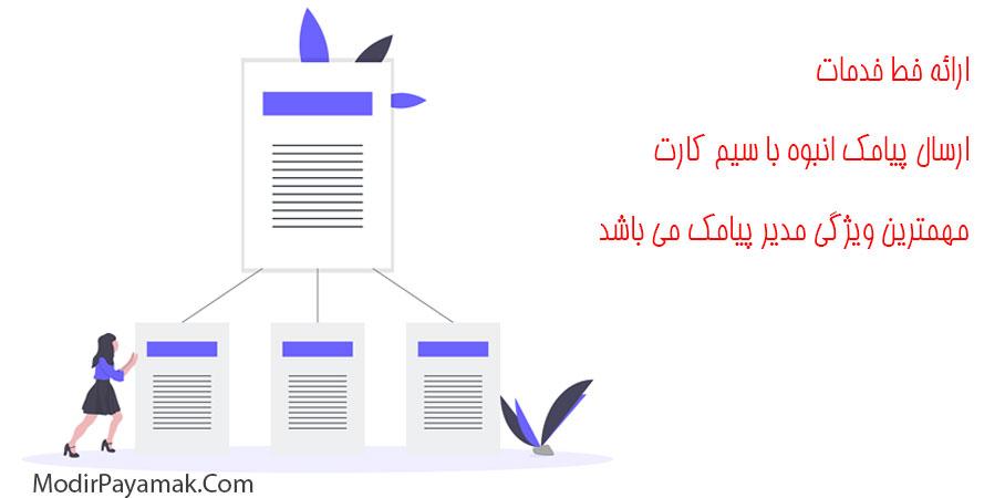 ارسال پیامک براساس کدپستی استان قزوین